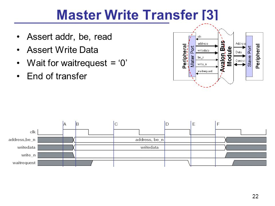 22 Master Write Transfer [3] Assert addr, be, read Assert Write Data Wait for waitrequest = 0 End of transfer