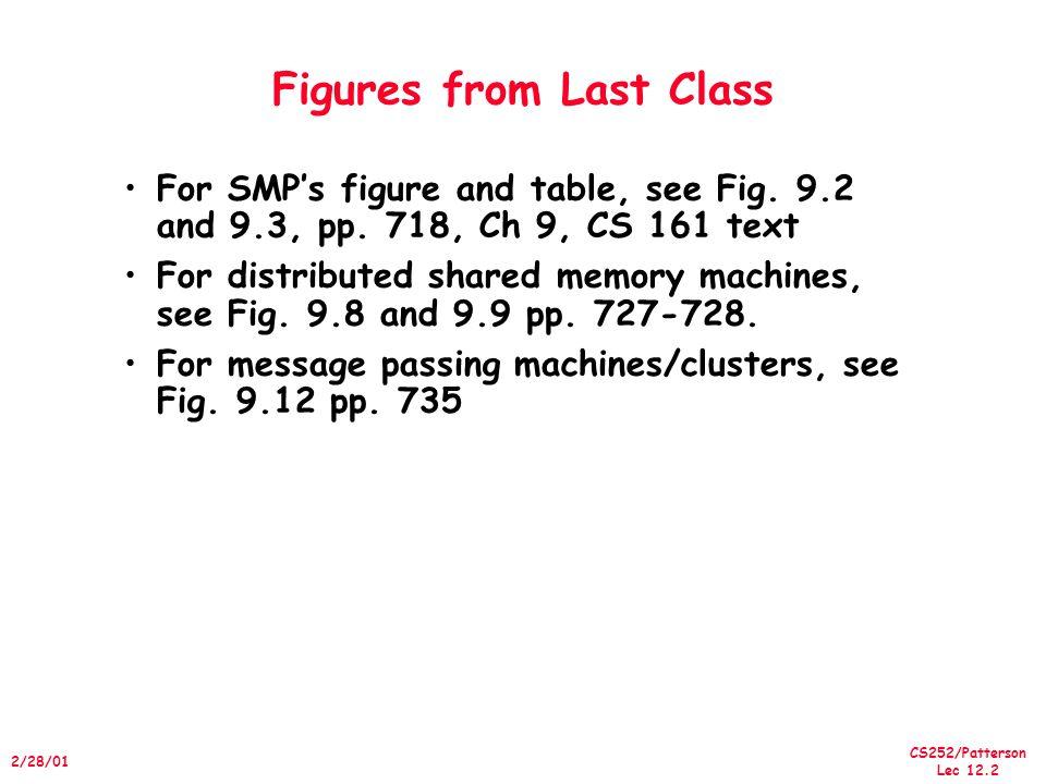 CS252/Patterson Lec 12.3 2/28/01 Symmetric Multiprocessor (SMP) Memory: centralized with uniform access time (uma) and bus interconnect Examples: Sun Enterprise 5000, SGI Challenge, Intel SystemPro
