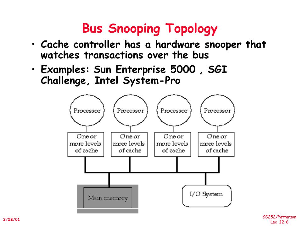 CS252/Patterson Lec 12.7 2/28/01 Basic Snoopy Protocols Write Invalidate Protocol: –Multiple readers, single writer –Write to shared data: an invalidate is sent to all caches which snoop and invalidate any copies –Read Miss: »Write-through: memory is always up-to-date »Write-back: snoop in caches to find most recent copy Write Broadcast Protocol (typically write through): –Write to shared data: broadcast on bus, processors snoop, and update any copies –Read miss: memory is always up-to-date