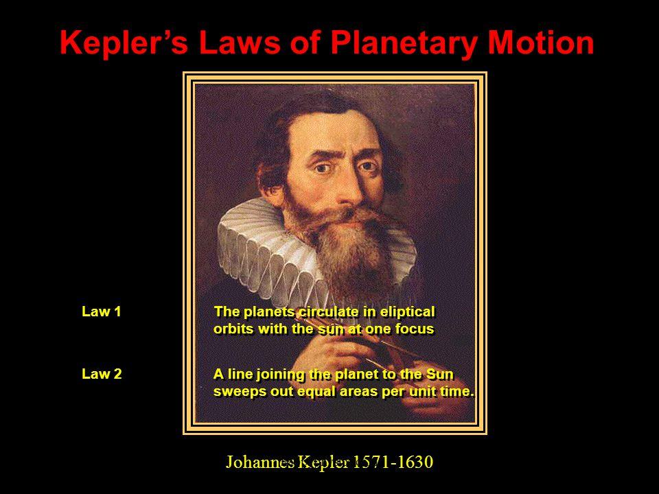 Galilei Galileo 1564 - 1642 happyphysics.com