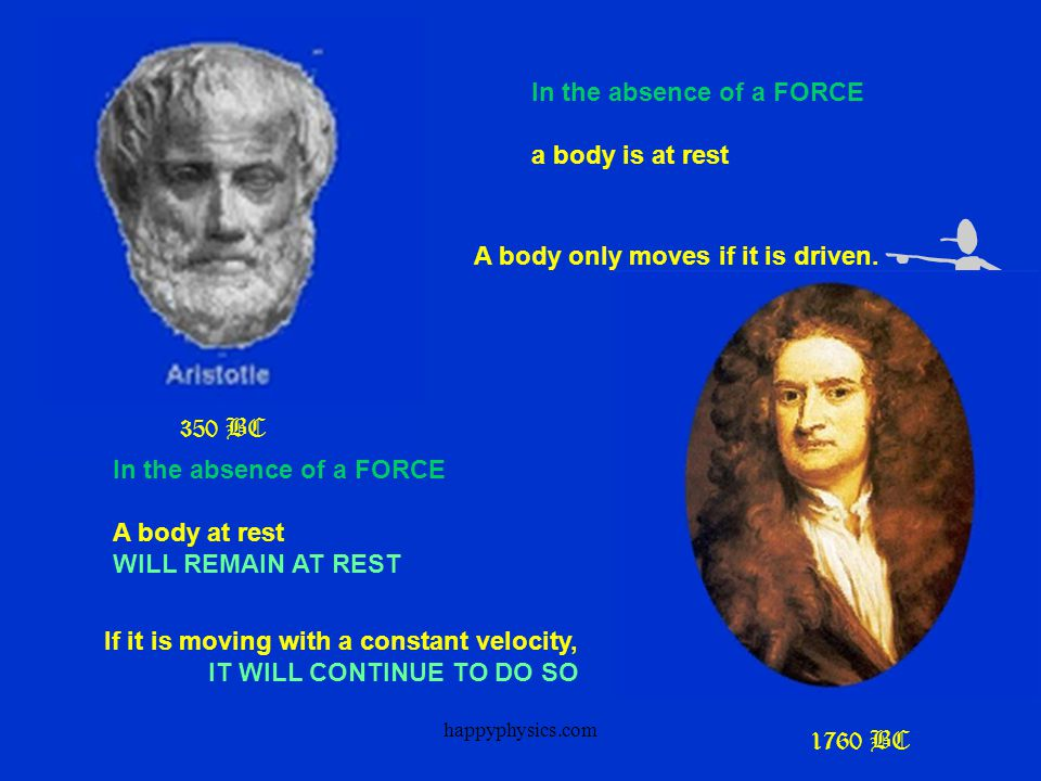 m K M r Johannes Kepler Isaac Newton Consider leaving this to later happyphysics.com