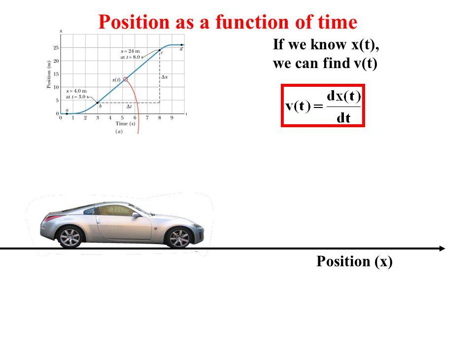 Gradient of the x-t curve Time (t) Dist (x) x x1x1 x2x2 x3x3 x5x5 x6x6 t3t3 x4x4 t4t4 x t x4x4 t4t4 x t Instantaneous speed happyphysics.com