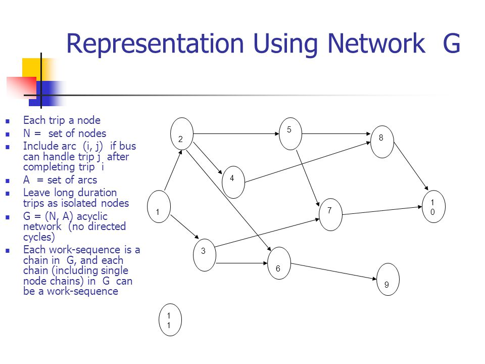 Representation Using Network G Each trip a node N = set of nodes Include arc (i, j) if bus can handle trip j after completing trip i A = set of arcs Leave long duration trips as isolated nodes G = (N, A) acyclic network (no directed cycles) Each work-sequence is a chain in G, and each chain (including single node chains) in G can be a work-sequence 4 6 9 7 1010 8 5 2 1 3 1