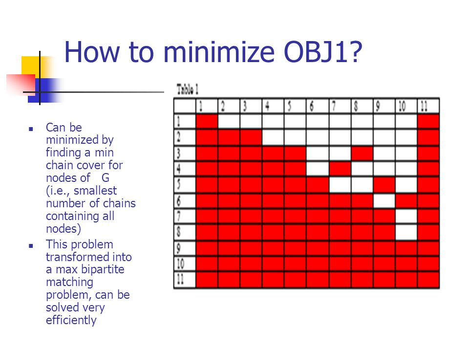How to minimize OBJ1? Can be minimized by finding a min chain cover for nodes of G (i.e., smallest number of chains containing all nodes) This problem