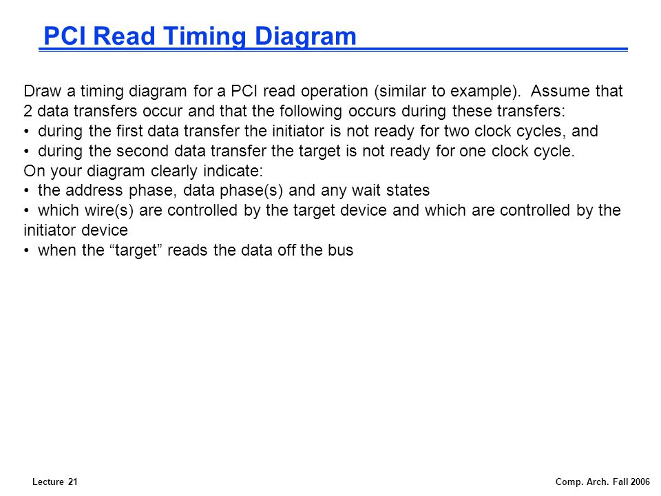 Lecture 21Comp. Arch. Fall 2006 PCI Read Timing Diagram Draw a timing diagram for a PCI read operation (similar to example). Assume that 2 data transf
