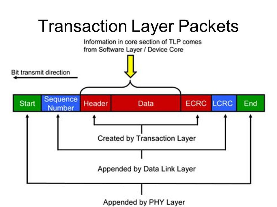 Transaction Layer Packets