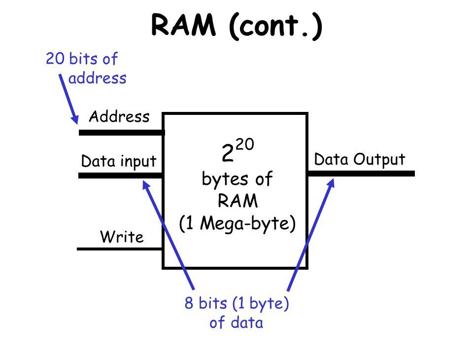 RAM (cont.) 2 20 bytes of RAM (1 Mega-byte) Write Address Data input Data Output 20 bits of address 8 bits (1 byte) of data