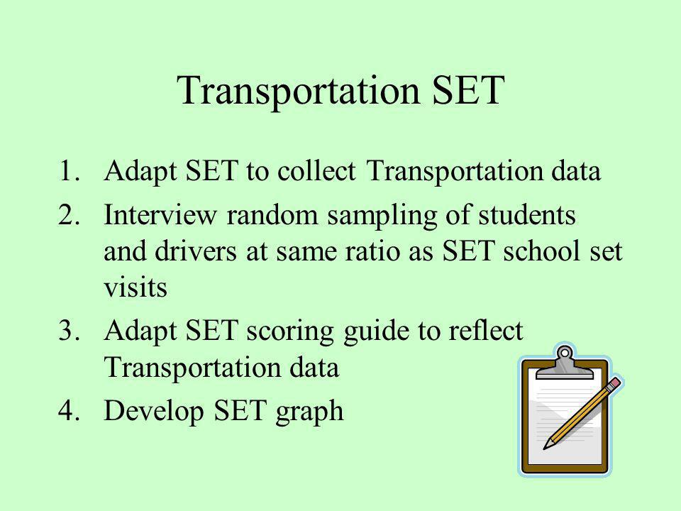 Transportation SET 1.Adapt SET to collect Transportation data 2.Interview random sampling of students and drivers at same ratio as SET school set visi