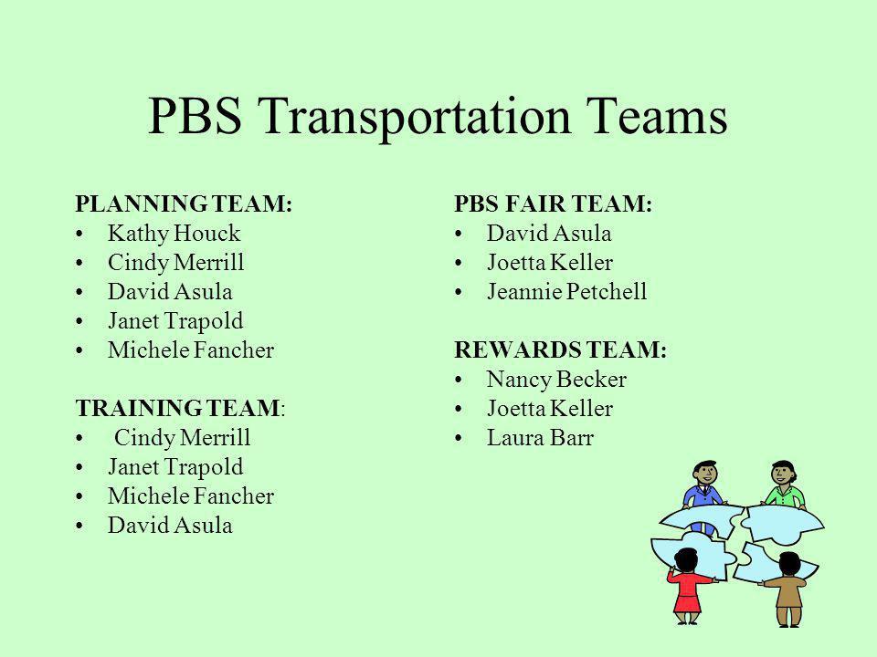 PBS Transportation Teams PLANNING TEAM: Kathy Houck Cindy Merrill David Asula Janet Trapold Michele Fancher TRAINING TEAM: Cindy Merrill Janet Trapold