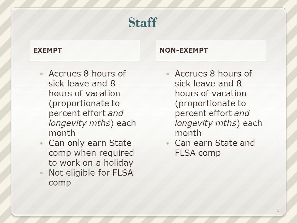Staff EXEMPT Accrues 8 hours of sick leave and 8 hours of vacation (proportionate to percent effort and longevity mths) each month Can only earn State