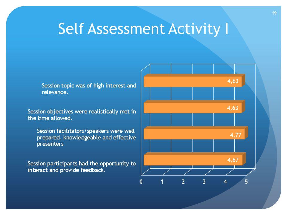 Self Assessment Activity I 19