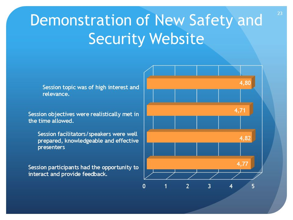 Demonstration of New Safety and Security Website 23