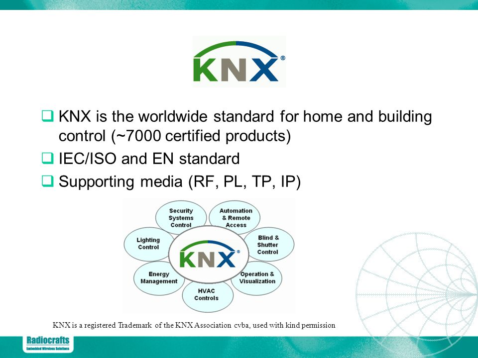 KNX is the worldwide standard for home and building control (~7000 certified products) IEC/ISO and EN standard Supporting media (RF, PL, TP, IP) KNX is a registered Trademark of the KNX Association cvba, used with kind permission