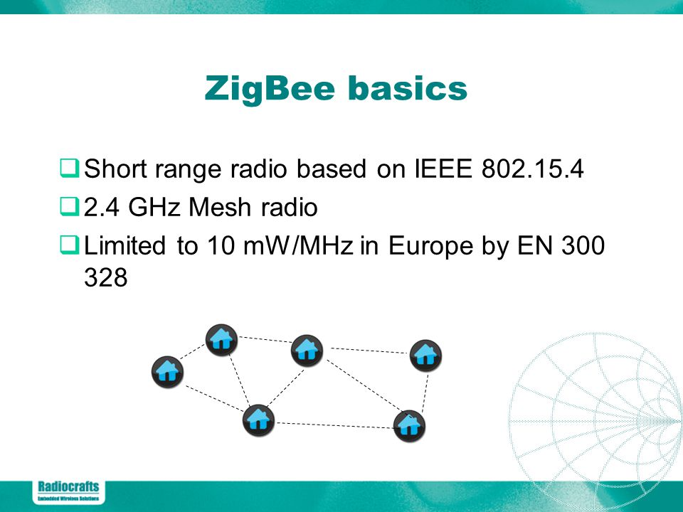 ZigBee basics Short range radio based on IEEE 802.15.4 2.4 GHz Mesh radio Limited to 10 mW/MHz in Europe by EN 300 328