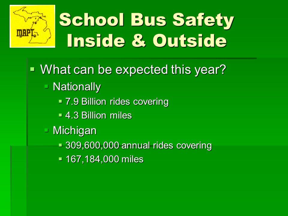 School Bus Safety Inside & Outside Fatalities 1990 – 2000* 1,450 School bus-related fatalities 1,450 School bus-related fatalities 969 (67%) Occupants of other vehicles 969 (67%) Occupants of other vehicles 35 (2%) Other non-occupants 35 (2%) Other non-occupants 322 (22%) Outside school bus 322 (22%) Outside school bus 74 (5%) Struck by other vehicles 74 (5%) Struck by other vehicles 248 (17%) Struck by school bus 248 (17%) Struck by school bus 124 (9%) Inside school bus 124 (9%) Inside school bus 90 (6%) School bus passengers 90 (6%) School bus passengers 34 (2%) School bus drivers 34 (2%) School bus drivers School bus occupants vs School bus pedestrians School bus occupants vs School bus pedestrians 446 inside and outside school bus 446 inside and outside school bus 322 (72%) outside of school bus 322 (72%) outside of school bus 124 (27%) inside of school bus 124 (27%) inside of school bus *DOT, NHTSA, NCS&A, Traffic Safety Facts 2000: School Buses,