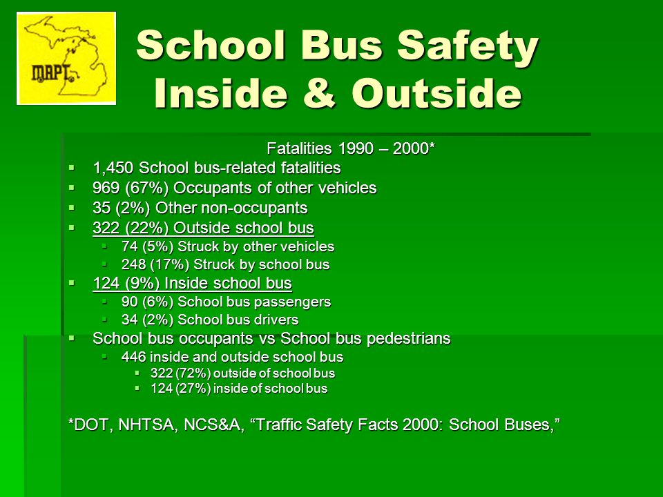 School Bus Safety Inside & Outside Probabilities – Chances of Fatal Injuries Nationally Nationally 3.6 Times more likely to be fatally injured while walking to/from school bus than while riding inside a school bus.