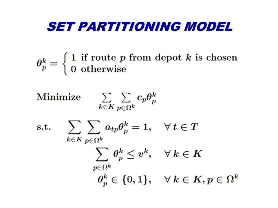 SET PARTITIONING MODEL