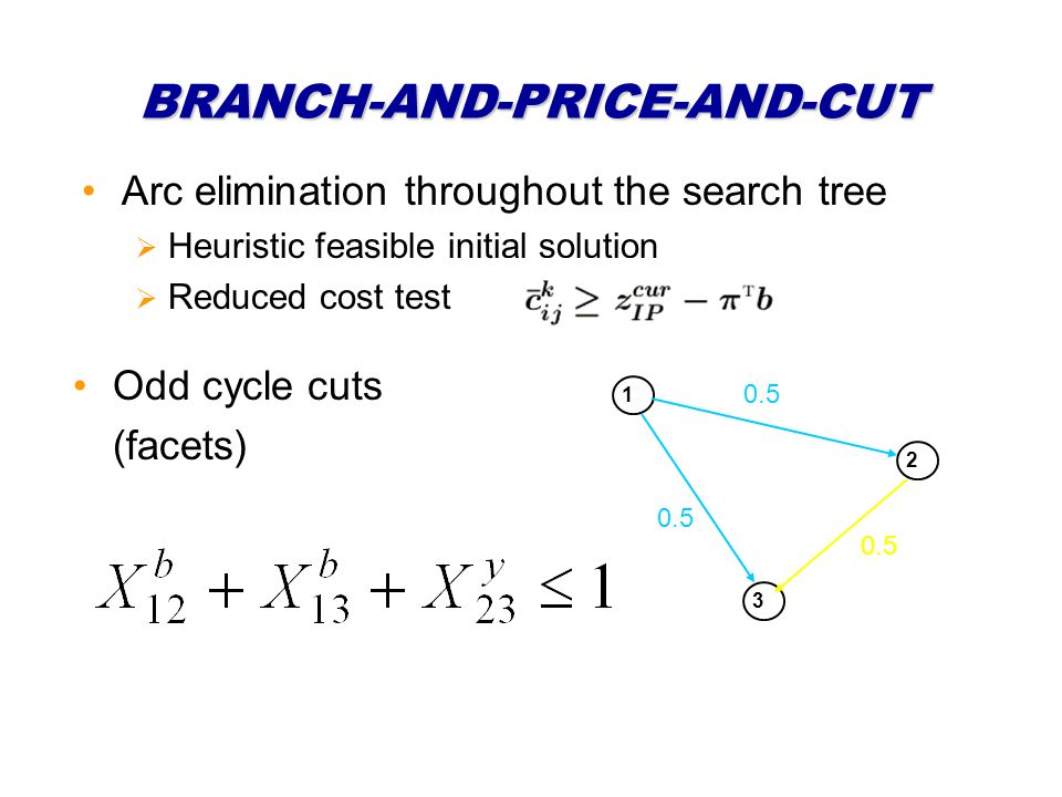 BRANCH-AND-PRICE-AND-CUT Arc elimination throughout the search tree Heuristic feasible initial solution Reduced cost test 1 2 3 0.5 Odd cycle cuts (facets)