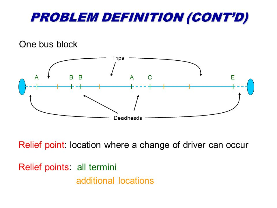 PROBLEM DEFINITION (CONTD) ABBACE One bus block Trips Deadheads Relief point: location where a change of driver can occur Relief points: all termini additional locations
