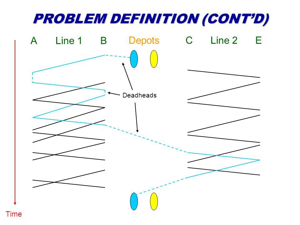 PROBLEM DEFINITION (CONTD) Time Line 1AB DepotsLine 2CE Deadheads