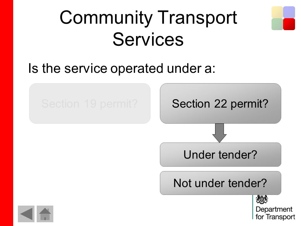 Community Transport Services Is the service operated under a: Section 19 permit?Section 22 permit? Under tender? Not under tender?