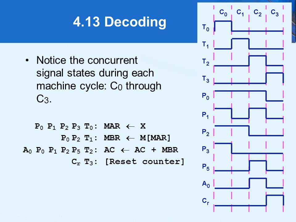 55 4.13 Decoding P 0 P 1 P 2 P 3 T 0 : MAR X P 0 P 2 T 1 : MBR M[MAR] A 0 P 0 P 1 P 2 P 5 T 2 : AC AC + MBR C r T 3 : [Reset counter] Notice the concu