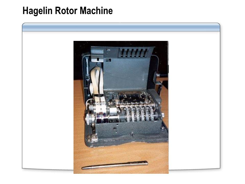 Hagelin Rotor Machine