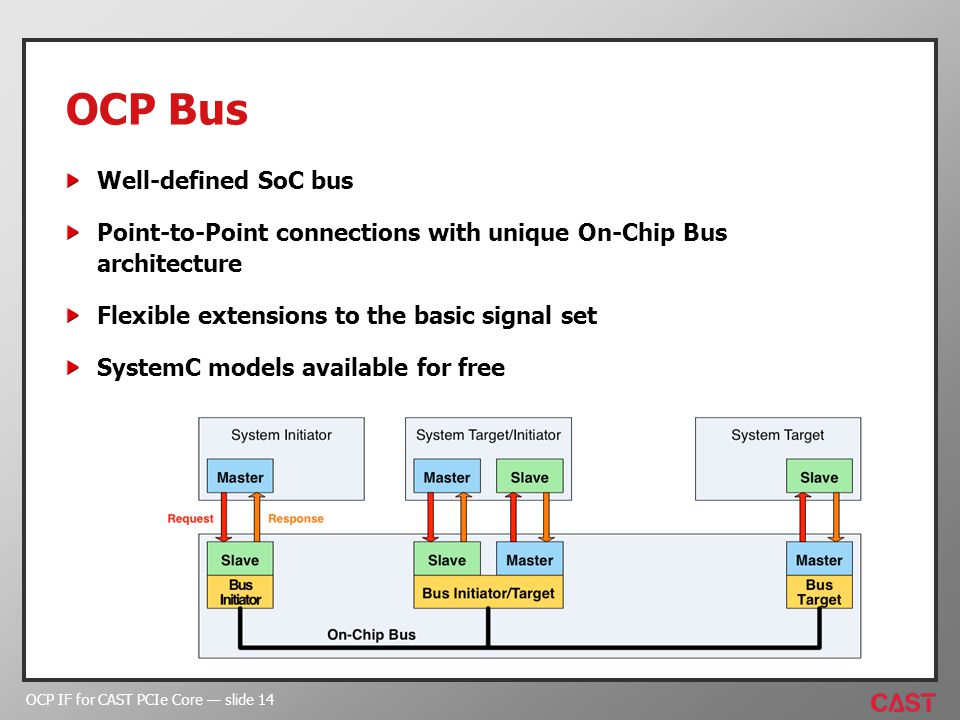 OCP IF for CAST PCIe Core slide 14 OCP Bus Well-defined SoC bus Point-to-Point connections with unique On-Chip Bus architecture Flexible extensions to the basic signal set SystemC models available for free