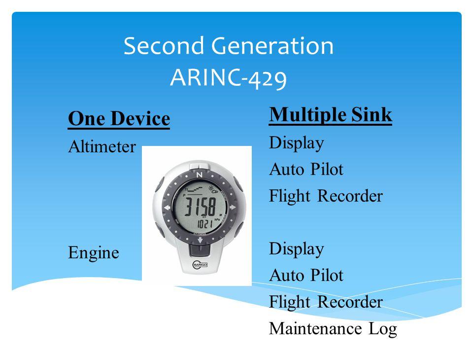 Second Generation ARINC-429 One Device Altimeter Engine Multiple Sink Display Auto Pilot Flight Recorder Display Auto Pilot Flight Recorder Maintenanc