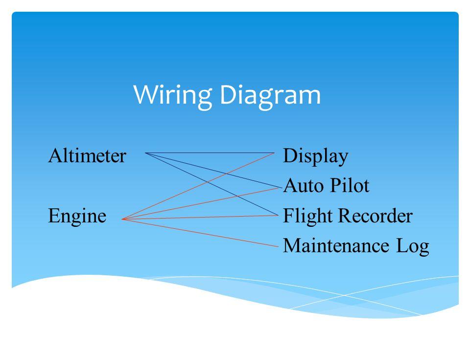 Wiring Diagram AltimeterDisplay Auto Pilot EngineFlight Recorder Maintenance Log