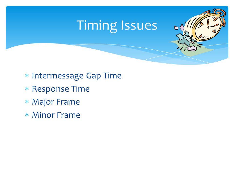 Intermessage Gap Time Response Time Major Frame Minor Frame Timing Issues