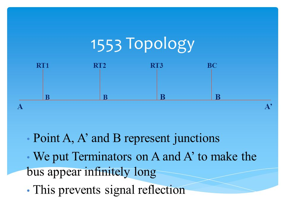 1553 Topology Point A, A and B represent junctions We put Terminators on A and A to make the bus appear infinitely long This prevents signal reflectio