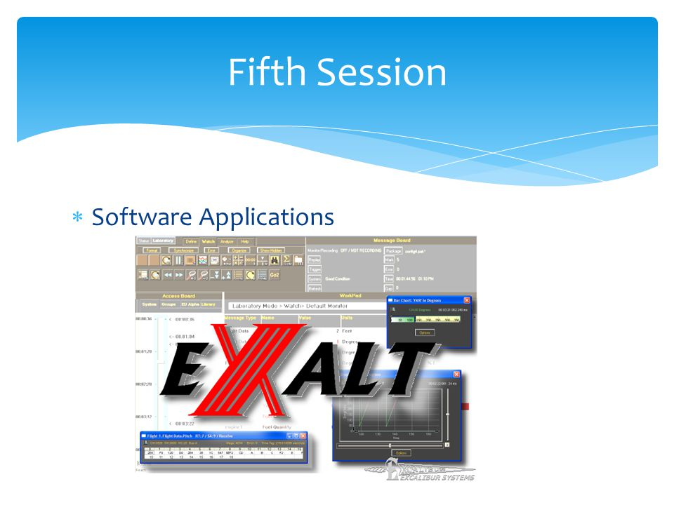 Software Applications Fifth Session