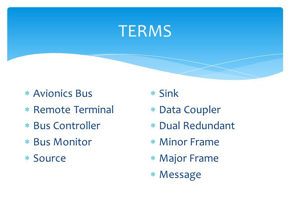 TERMS Avionics Bus Remote Terminal Bus Controller Bus Monitor Source Sink Data Coupler Dual Redundant Minor Frame Major Frame Message