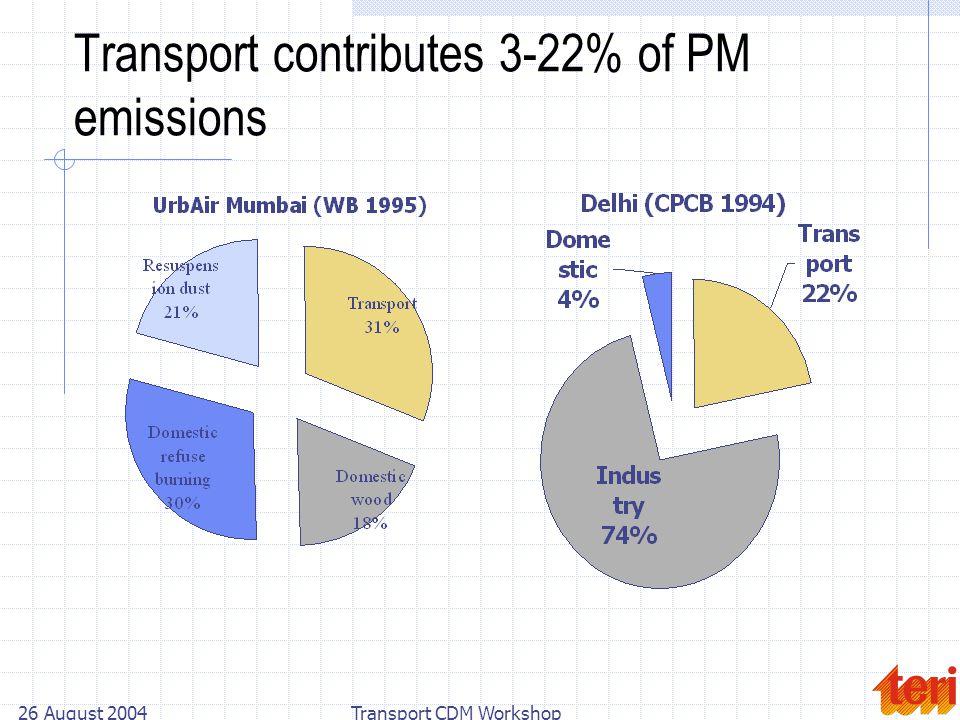 26 August 2004Transport CDM Workshop Transport contributes 3-22% of PM emissions