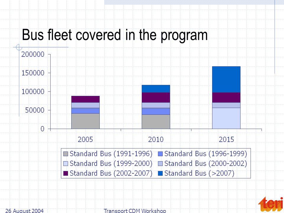 26 August 2004Transport CDM Workshop Bus fleet covered in the program