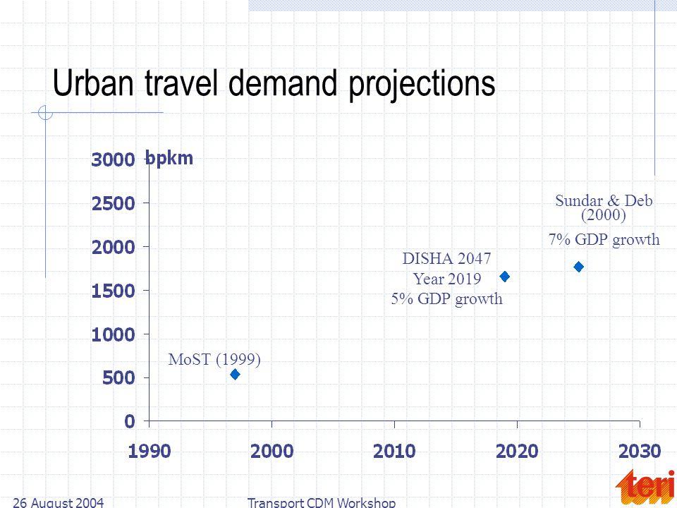 26 August 2004Transport CDM Workshop DISHA 2047 Year 2019 5% GDP growth Sundar & Deb (2000) 7% GDP growth MoST (1999) Urban travel demand projections