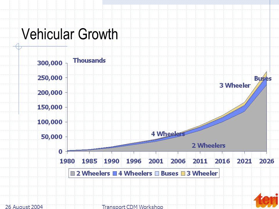26 August 2004Transport CDM Workshop Vehicular Growth