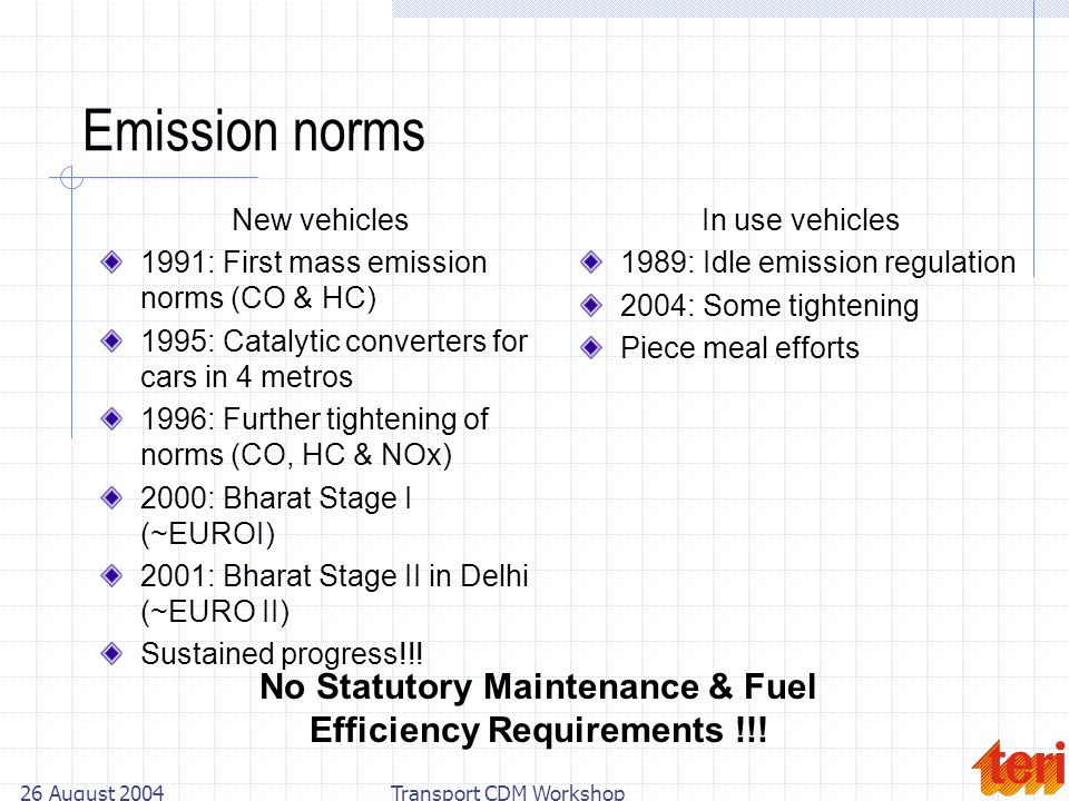 26 August 2004Transport CDM Workshop Emission norms New vehicles 1991: First mass emission norms (CO & HC) 1995: Catalytic converters for cars in 4 metros 1996: Further tightening of norms (CO, HC & NOx) 2000: Bharat Stage I (~EUROI) 2001: Bharat Stage II in Delhi (~EURO II) Sustained progress!!.