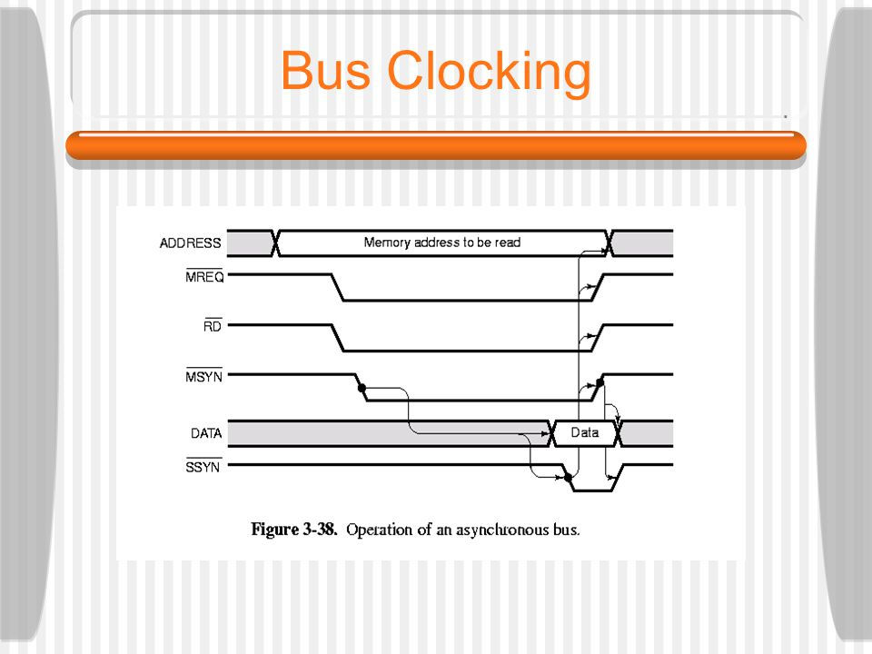 Bus Clocking