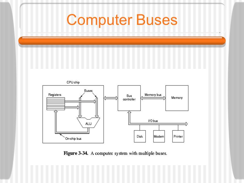 Computer Buses