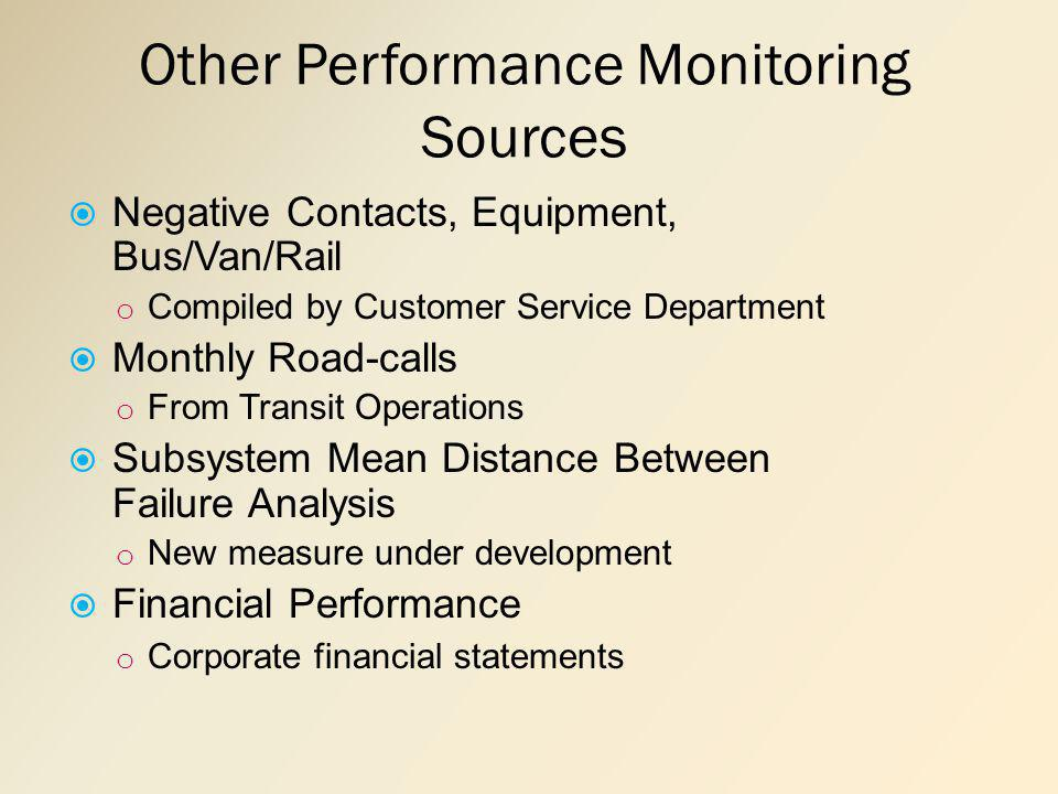 Other Performance Monitoring Sources Negative Contacts, Equipment, Bus/Van/Rail o Compiled by Customer Service Department Monthly Road-calls o From Tr