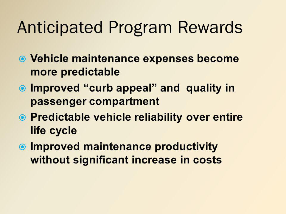 Anticipated Program Rewards Vehicle maintenance expenses become more predictable Improved curb appeal and quality in passenger compartment Predictable