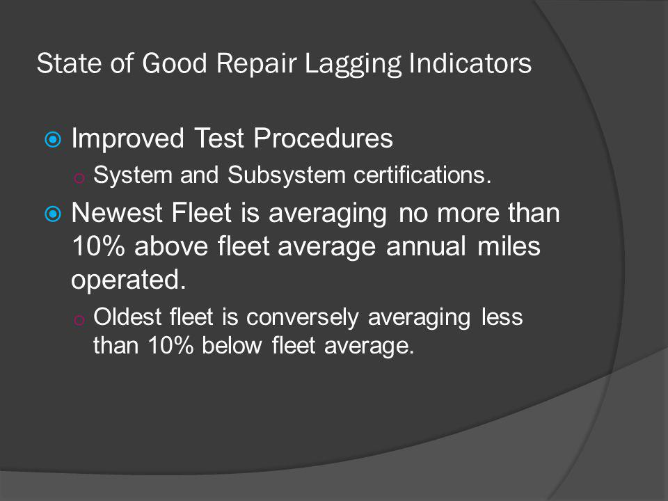 State of Good Repair Lagging Indicators Improved Test Procedures o System and Subsystem certifications. Newest Fleet is averaging no more than 10% abo