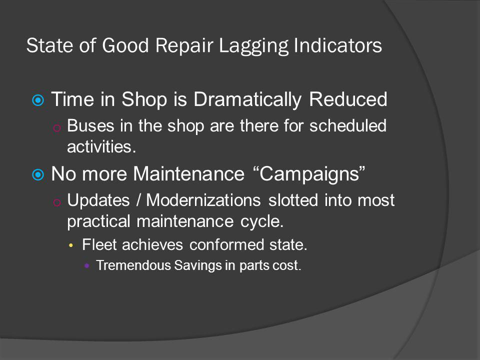 State of Good Repair Lagging Indicators Time in Shop is Dramatically Reduced o Buses in the shop are there for scheduled activities.