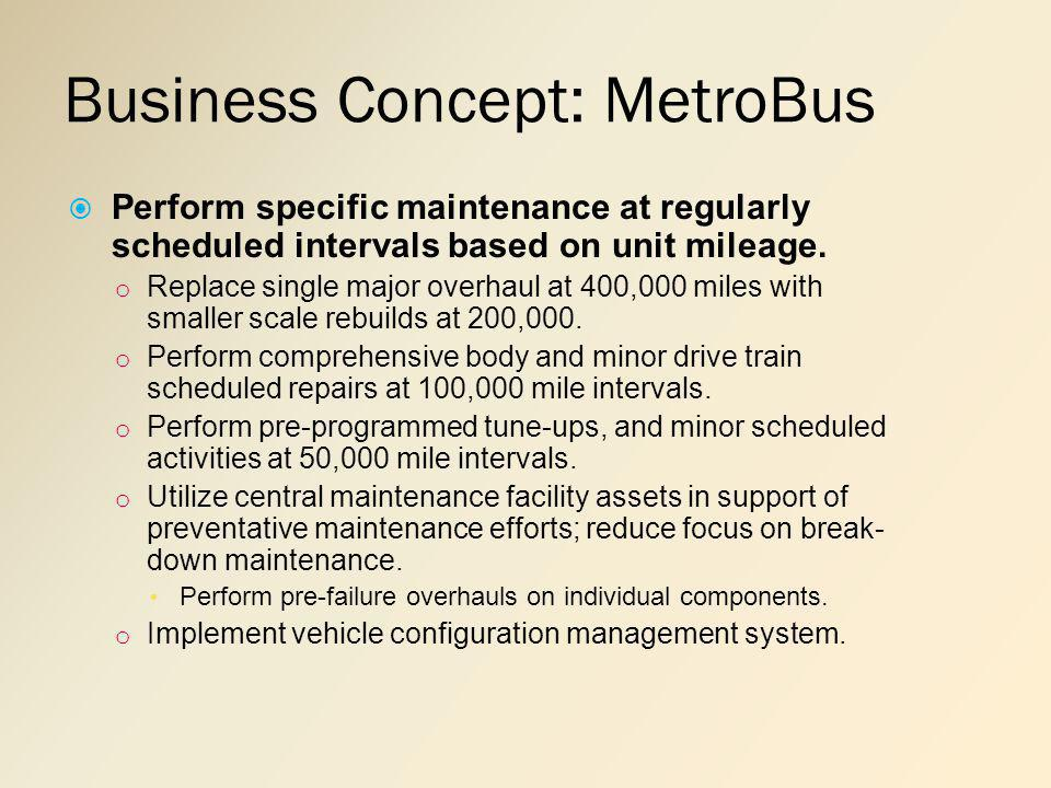 Business Concept: MetroBus Perform specific maintenance at regularly scheduled intervals based on unit mileage. o Replace single major overhaul at 400
