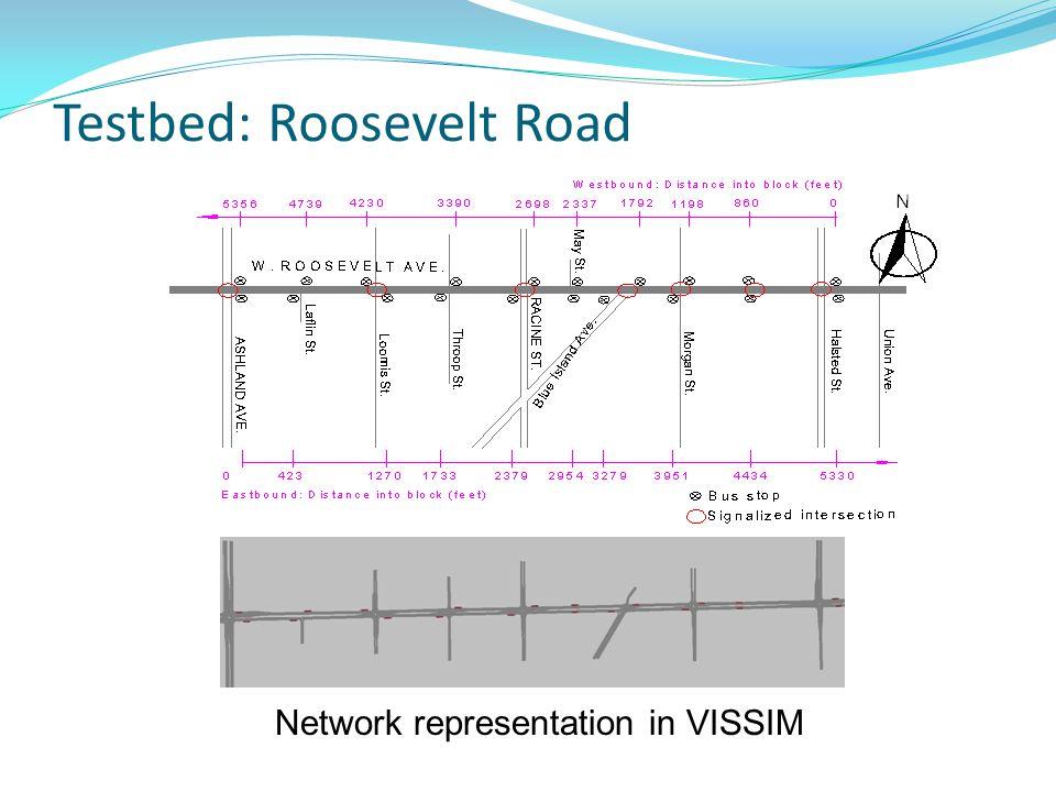 Testbed: Roosevelt Road Network representation in VISSIM