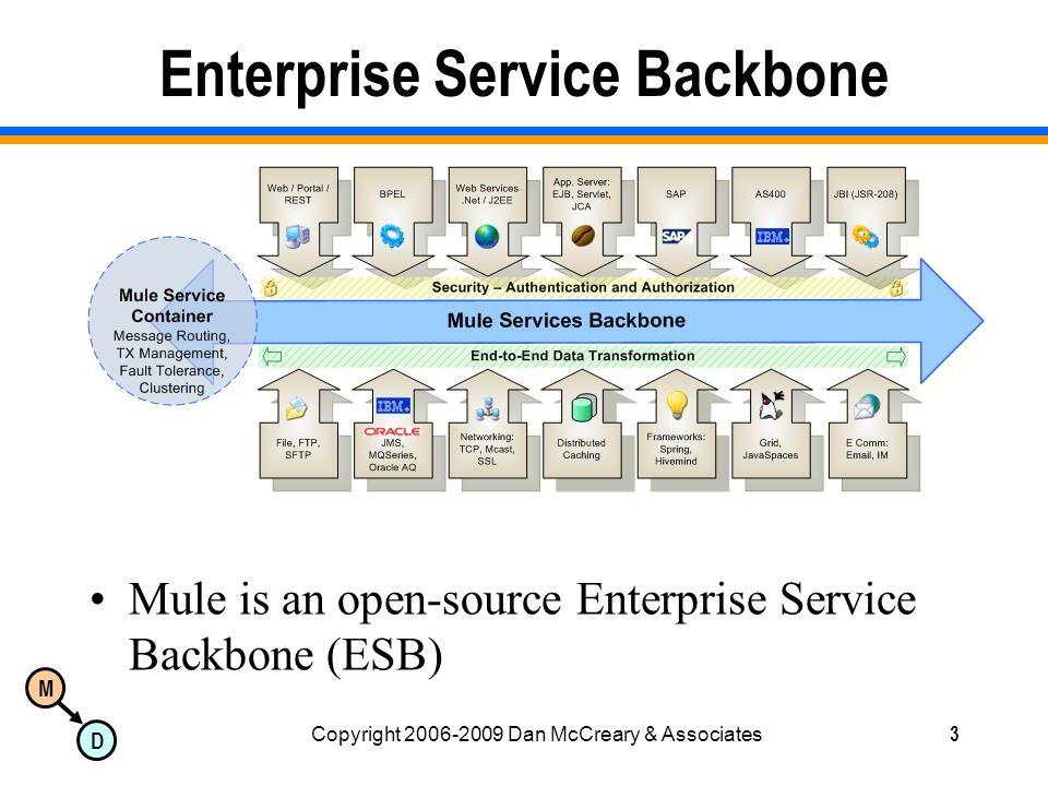 M D Copyright 2006-2009 Dan McCreary & Associates3 Enterprise Service Backbone Mule is an open-source Enterprise Service Backbone (ESB)