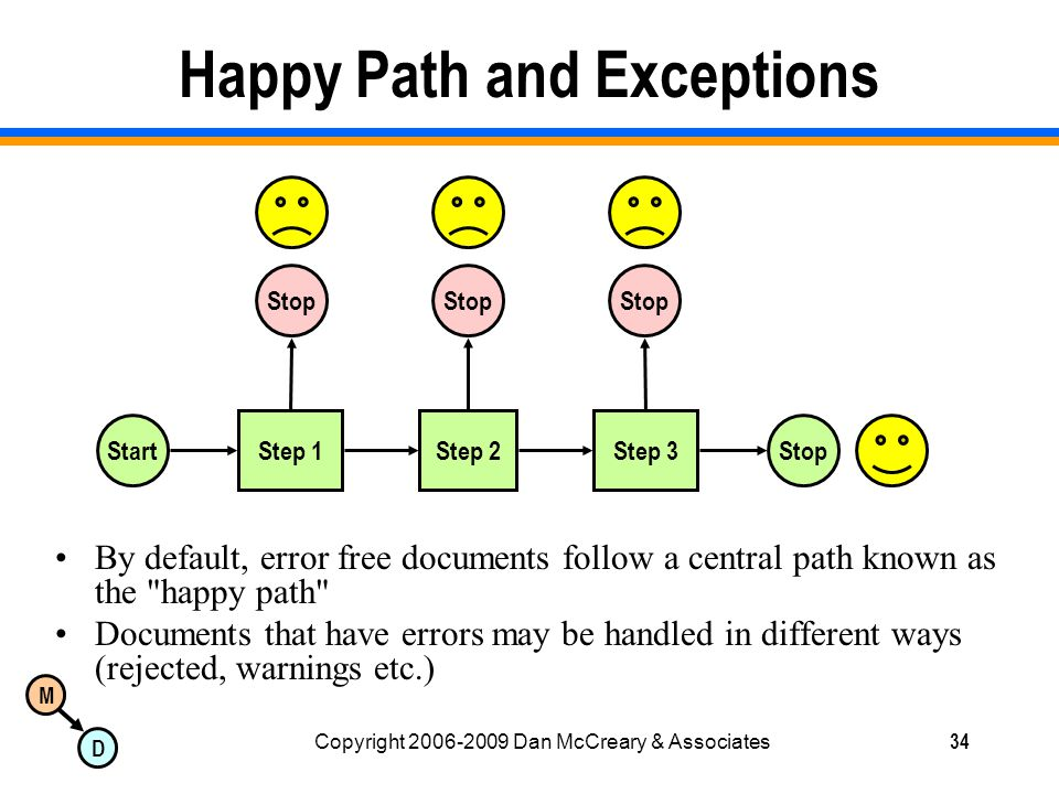 M D Copyright 2006-2009 Dan McCreary & Associates34 Happy Path and Exceptions By default, error free documents follow a central path known as the happy path Documents that have errors may be handled in different ways (rejected, warnings etc.) StartStop Step 1Step 2Step 3 Stop