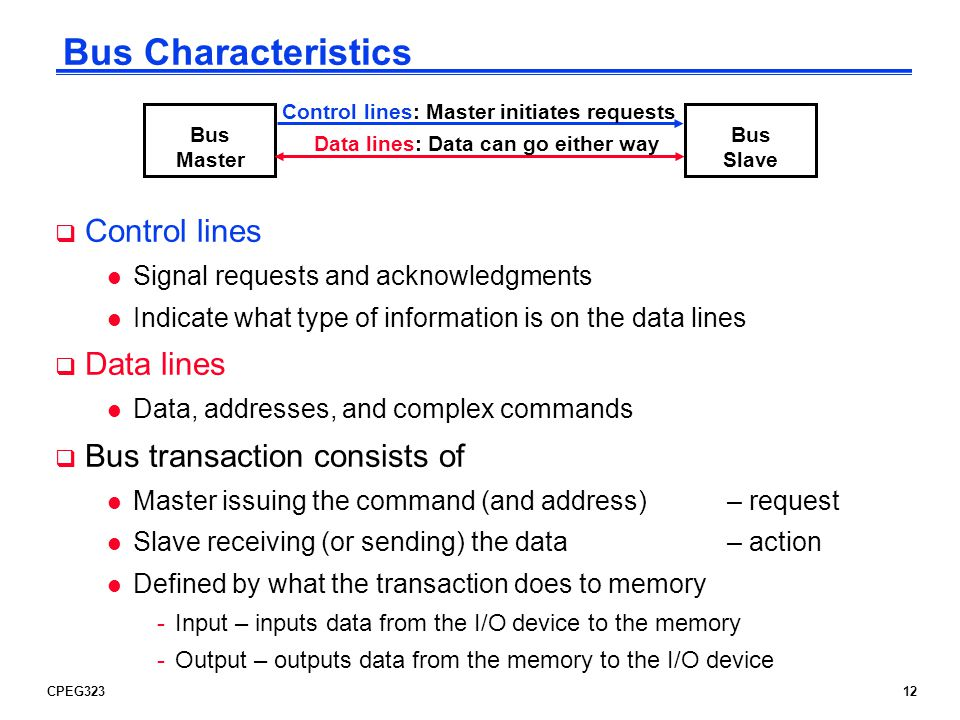 CPEG32312 Bus Characteristics Control lines l Signal requests and acknowledgments l Indicate what type of information is on the data lines Data lines